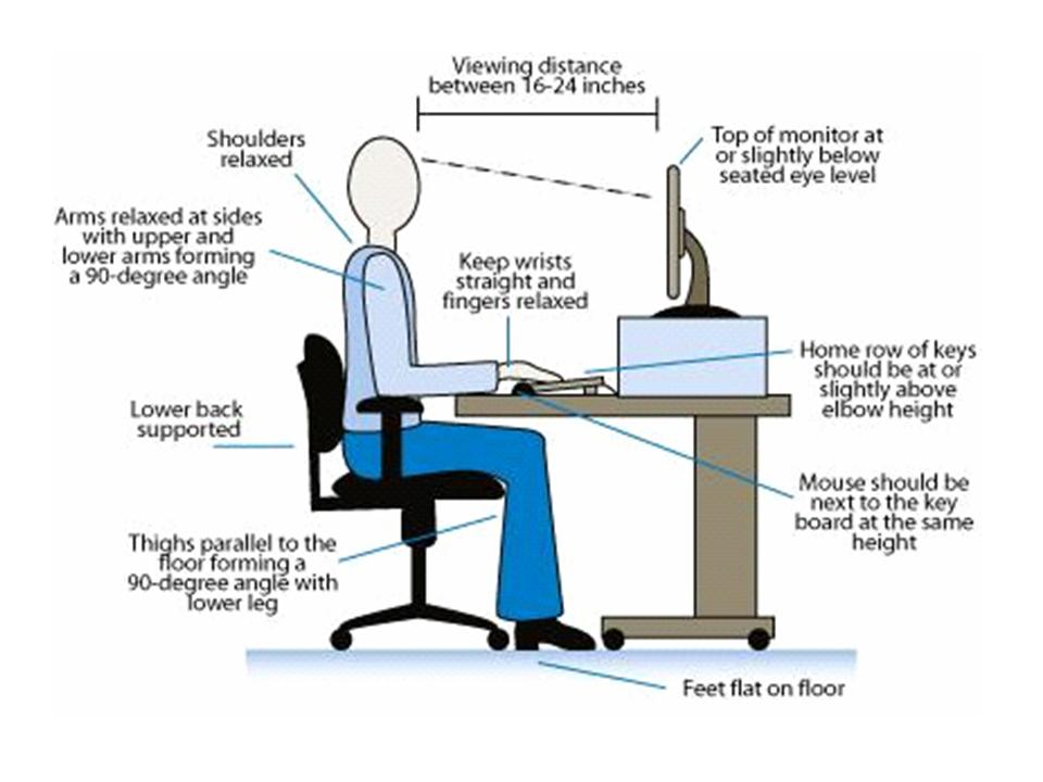 ergonomic posture while working at a computer