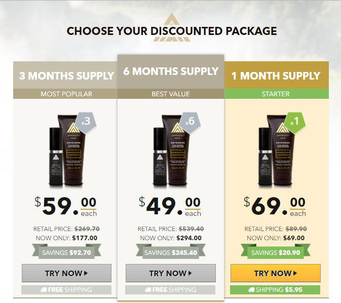 Order Amazology anti aging cream for men
