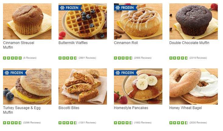 Nutrisystem breakfast meals
