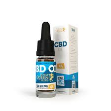 CBD For Neurological Symptoms