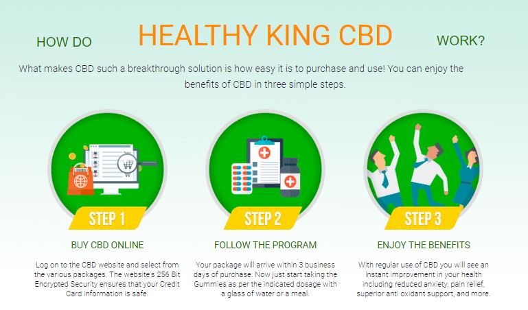 How to order Healthy King CBD edibles