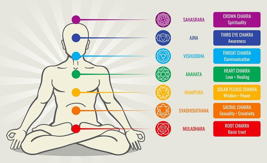 Chakra healing for perineum massage