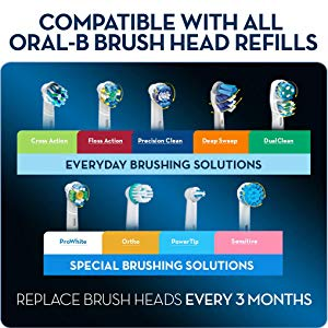 Oral-B Compatible Brush Heads