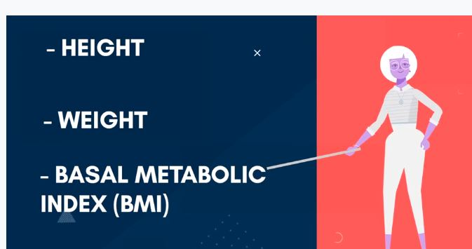 Fitculator Weight loss program for men