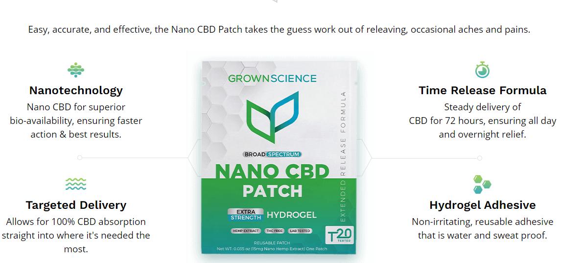 Benefits of Nano CBD Patch