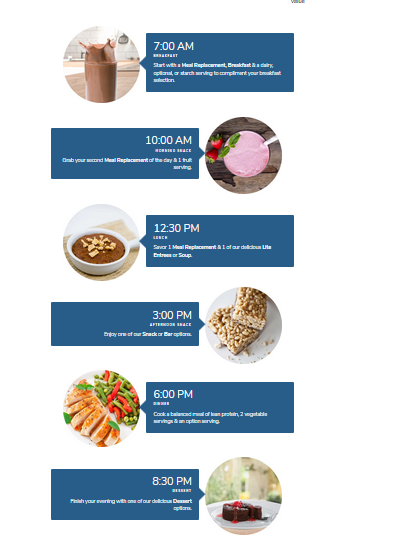 benefits of eating six meals per day